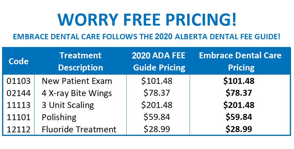 dental price chart